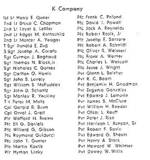 The men who died in Perry Wolff's company.